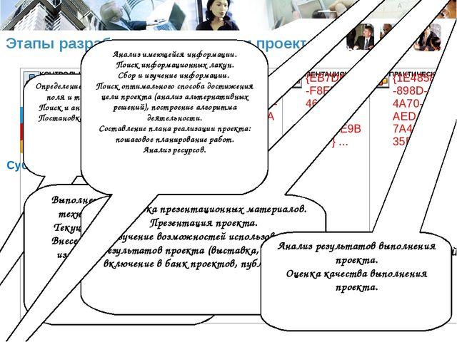 Этапы разработки и реализации проекта Определение тематического поля и темы п...