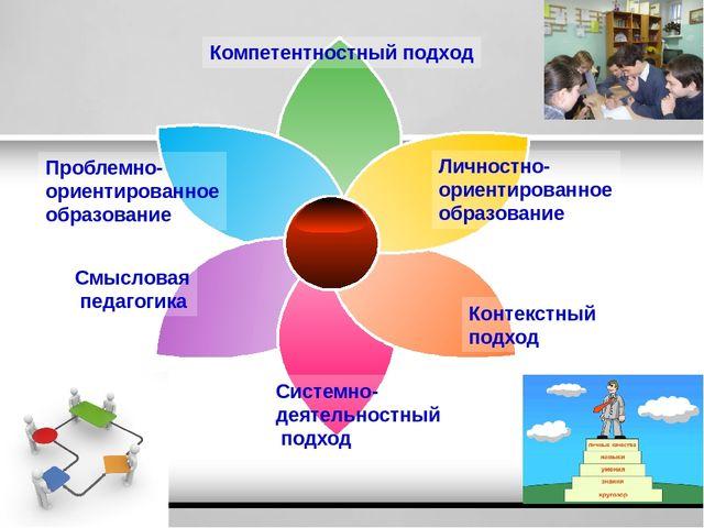 Компетентностный подход Личностно- ориентированное образование Контекстный п...