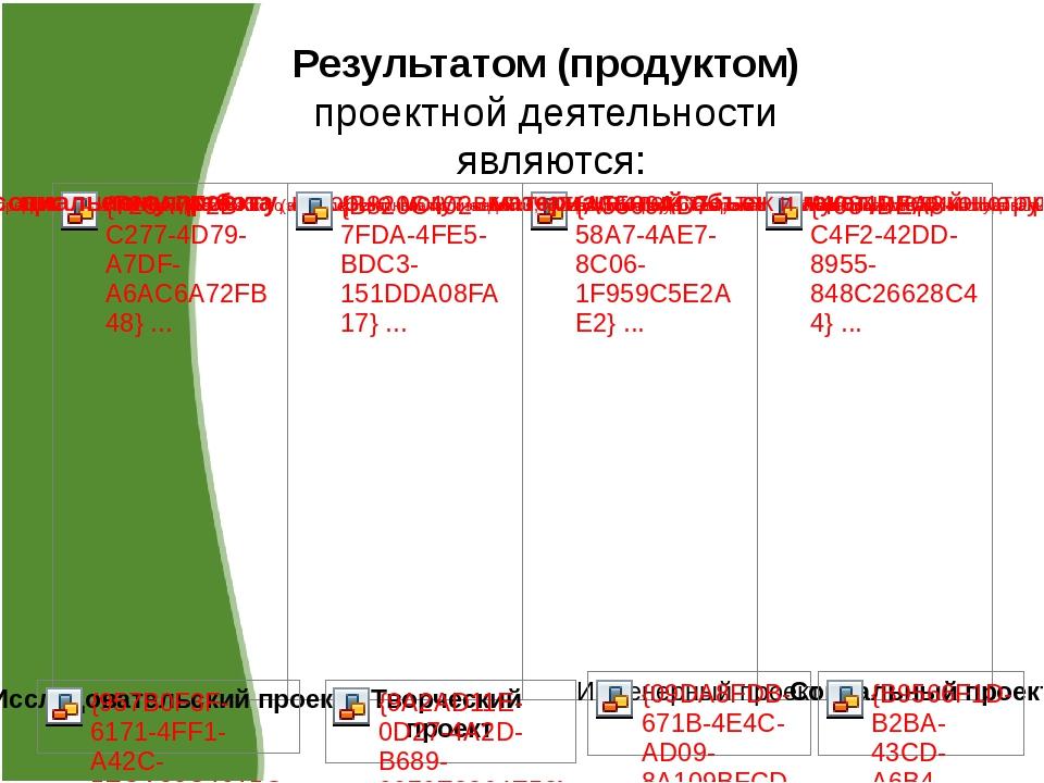 Результатом (продуктом) проектной деятельности являются: