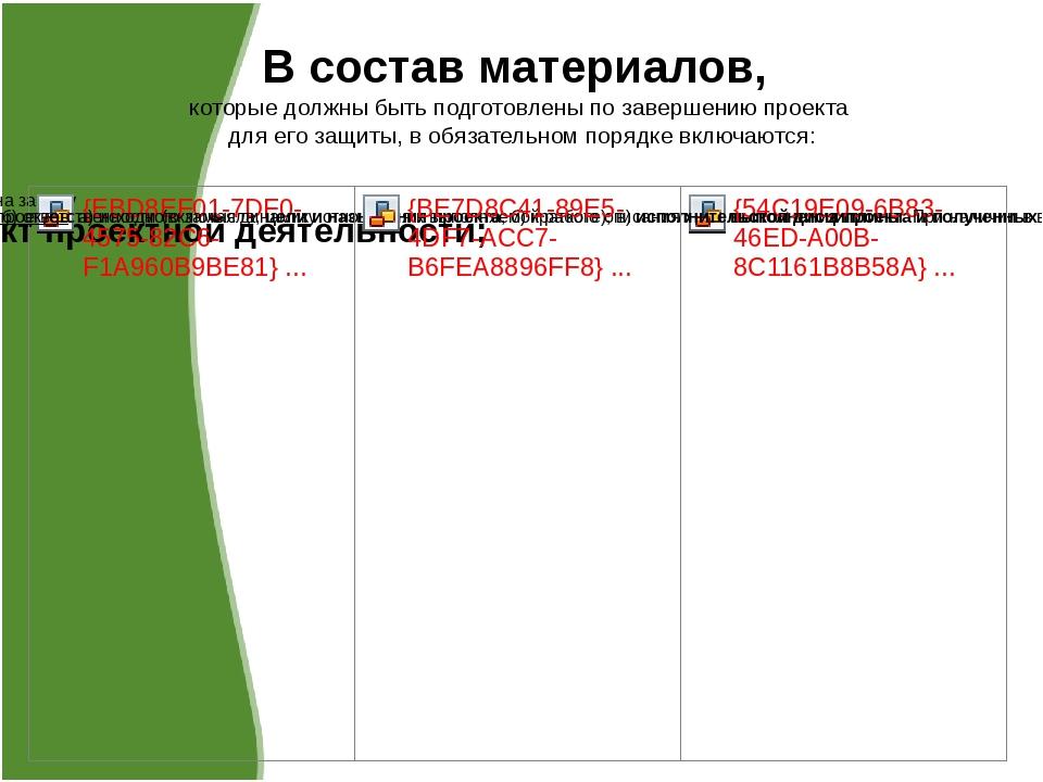 В состав материалов, которые должны быть подготовлены по завершению проекта д...