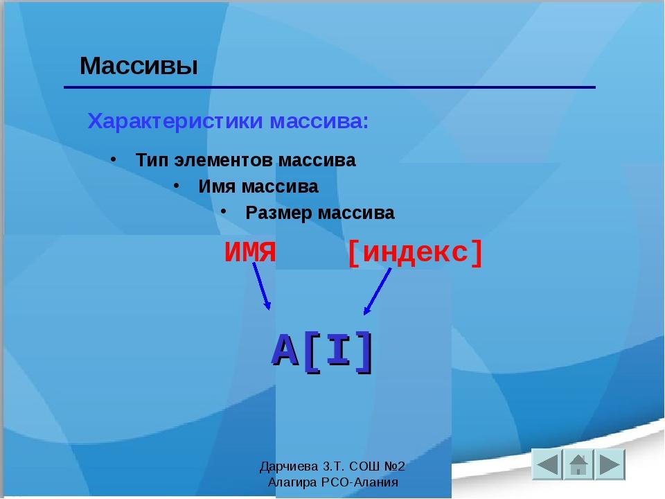 Характеристики массива: A[I] ИМЯ [индекс] Массивы Тип элементов массива Имя м...