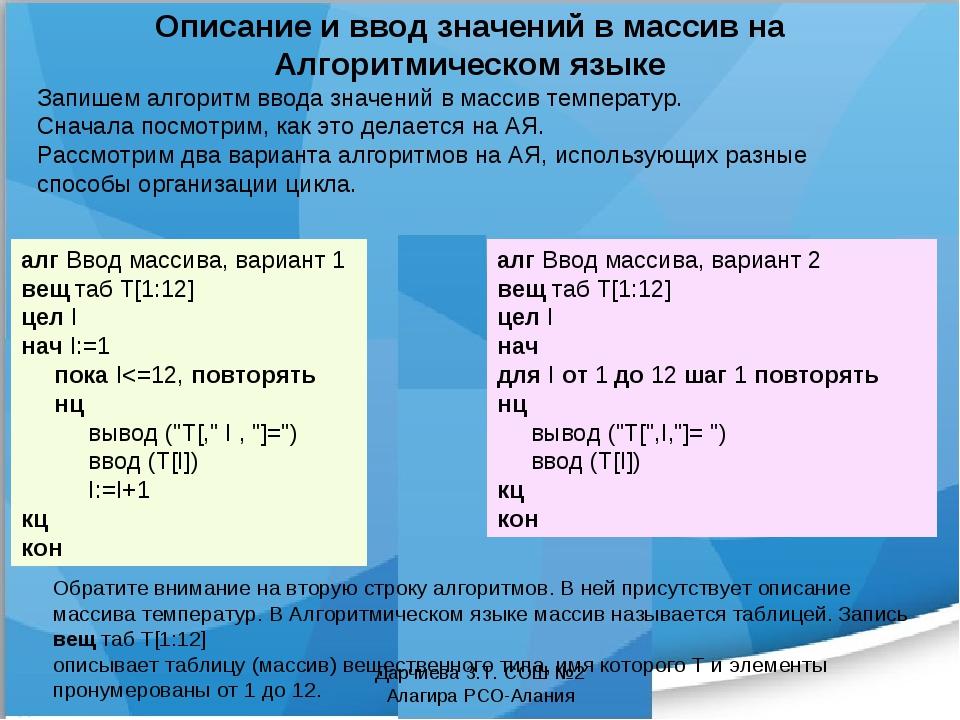 Описание и ввод значений в массив на Алгоритмическом языке Запишем алгоритм в...