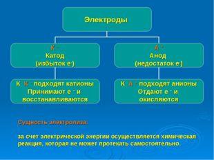 Сущность электролиза: за счет электрической энергии осуществляется химическая