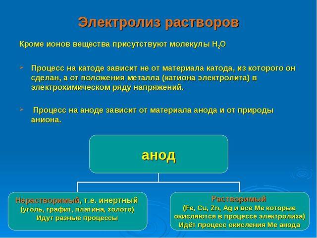 Электролиз растворов Кроме ионов вещества присутствуют молекулы Н2О Процесс н...
