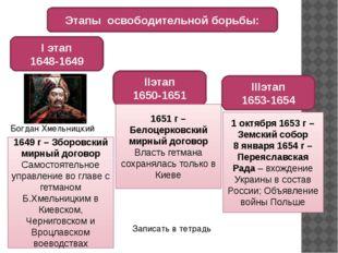 Этапы освободительной борьбы: I этап 1648-1649 IIэтап 1650-1651 IIIэтап 1653-
