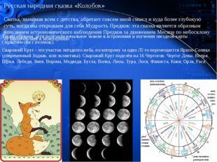 Русская народная сказка «Колобок» Сказка, знакомая всем с детства, обретает с