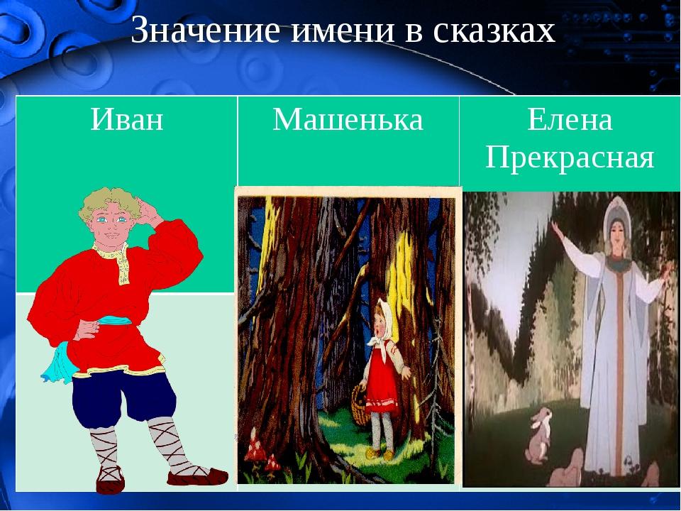 Значение имени в сказках Иван Машенька Елена Прекрасная