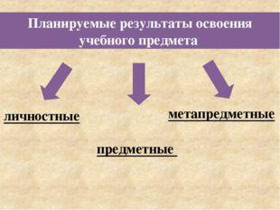 Планируемые результаты освоения учебного предмета личностные метапредметные