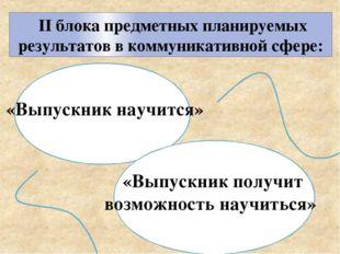 II блока предметныхпланируемых результатоввкоммуникативной сфере: «Выпуск