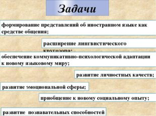 расширение лингвистического кругозора; Задачи формирование представлений об