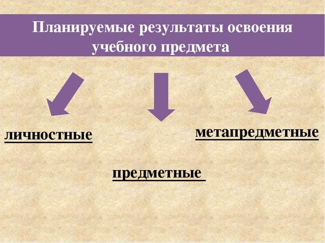 Планируемые результаты освоения учебного предмета личностные метапредметные...