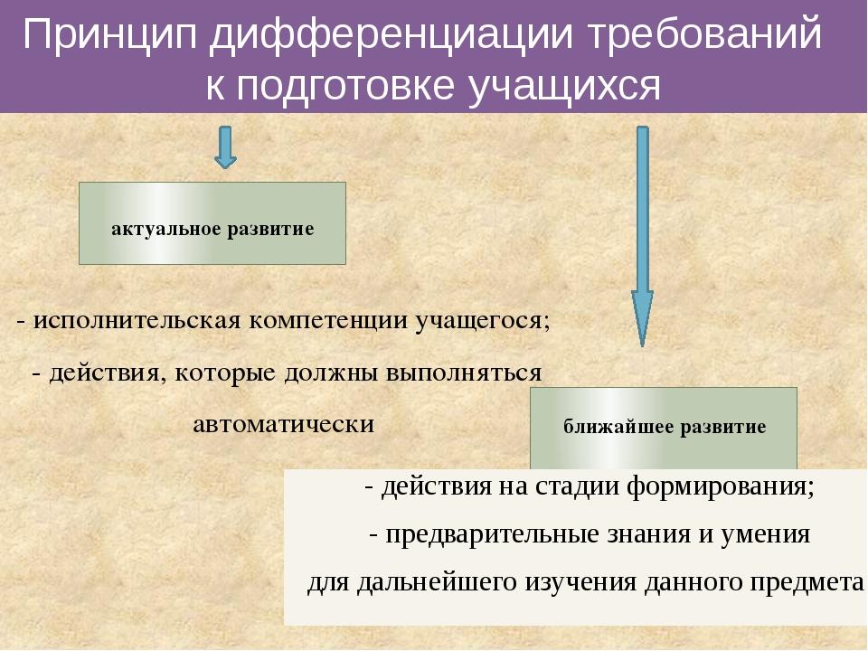Принцип дифференциации требований к подготовке учащихся актуальное развитие...