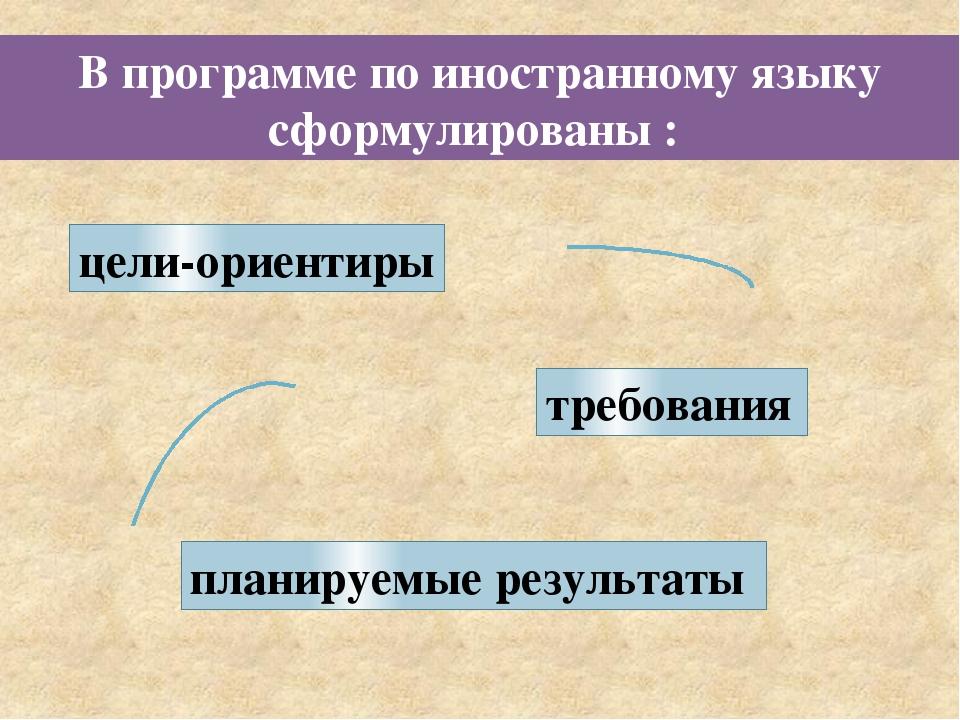 В программе по иностранному языку сформулированы : цели-ориентиры требования...