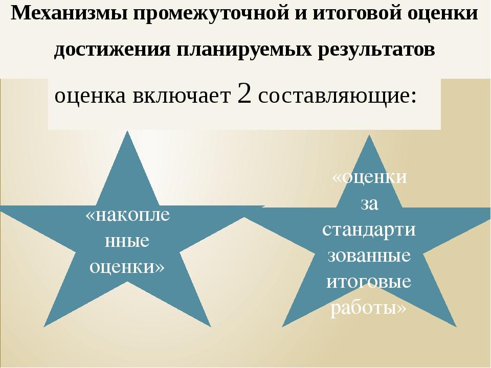 «накопленные оценки» «оценки за стандартизованные итоговые работы» Механизмы...