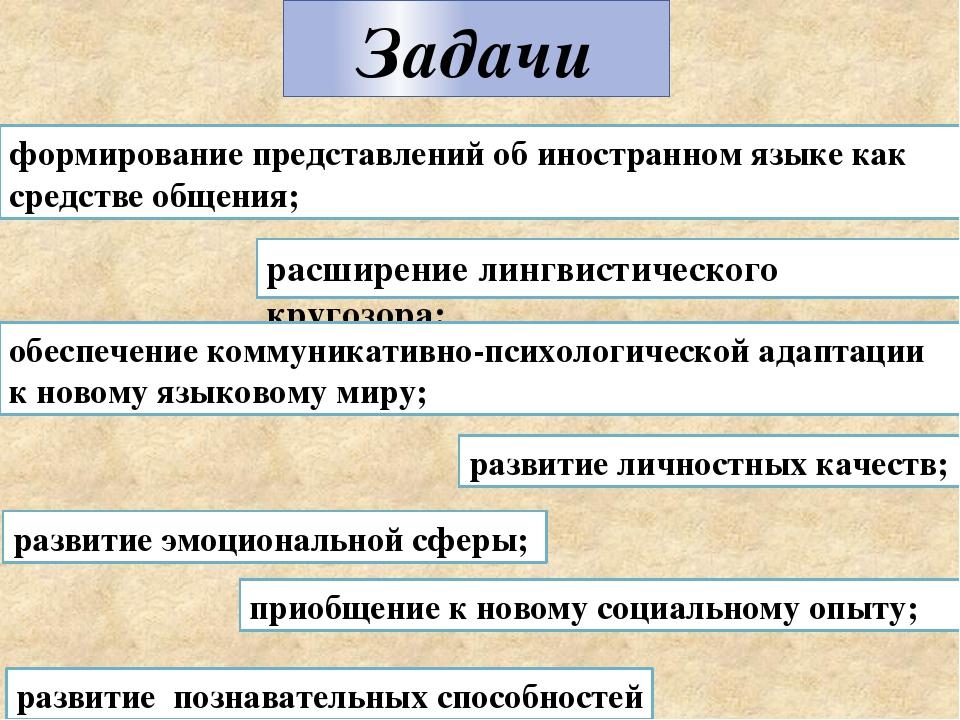 расширение лингвистического кругозора; Задачи формирование представлений об...