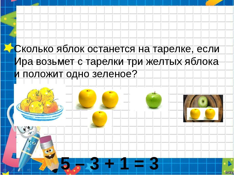 Сколько яблок останется на тарелке, если Ира возьмет с тарелки три желтых яб...