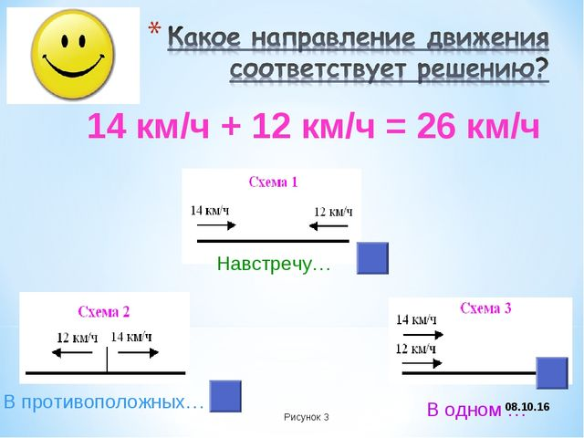 * 14 км/ч + 12 км/ч = 26 км/ч Навстречу… В противоположных… В одном … Рисунок 3