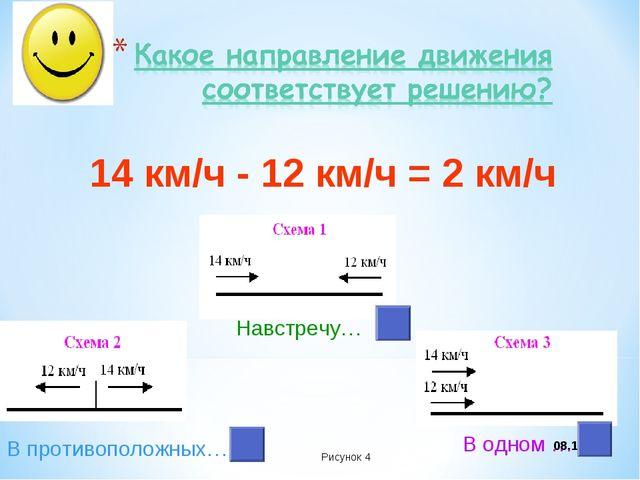 * 14 км/ч - 12 км/ч = 2 км/ч Навстречу… В противоположных… В одном … Рисунок 4