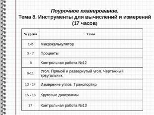 Поурочное планирование. Тема 8. Инструменты для вычислений и измерений (17 ча