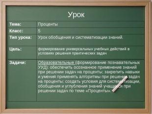 Урок Тема:Проценты Класс:5 Тип урока: Урок обобщения и систематизации знан