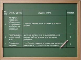 № п/пЭтапы урокаЗадачи этапаВремя 5Контроль усвоения, обсуждение допущенн