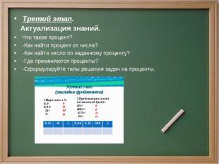 Третий этап. Актуализация знаний. Что такое процент? -Как найти процент от чи