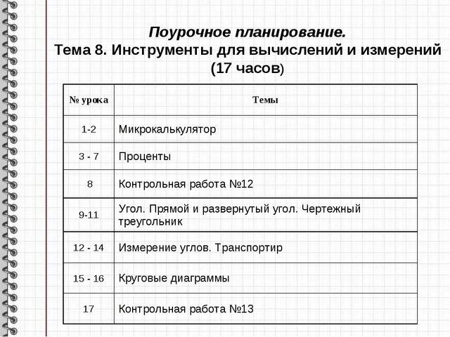 Поурочное планирование. Тема 8. Инструменты для вычислений и измерений (17 ча...