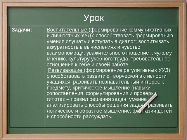 Урок Задачи:Воспитательные (формирование коммуникативных и личностных УУД):...
