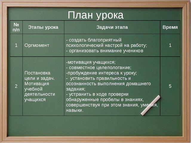 План урока № п/пЭтапы урокаЗадачи этапаВремя 1Оргмомент- создать благопр...