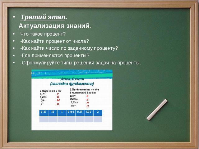 Третий этап. Актуализация знаний. Что такое процент? -Как найти процент от чи...