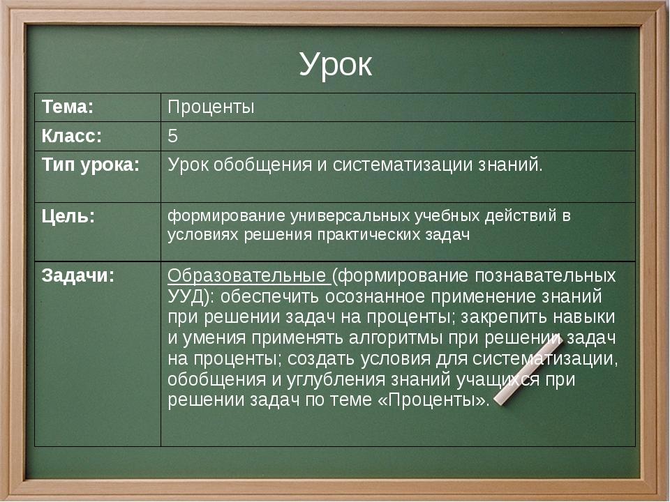 Урок Тема:Проценты Класс:5 Тип урока: Урок обобщения и систематизации знан...