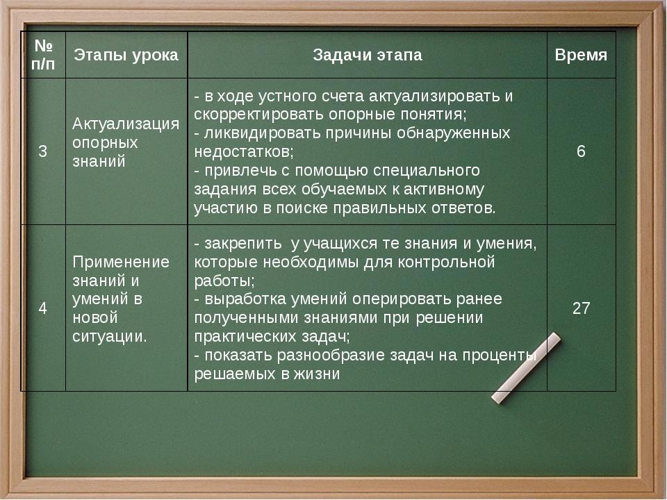 № п/пЭтапы урокаЗадачи этапаВремя 3Актуализация опорных знаний - в ходе...