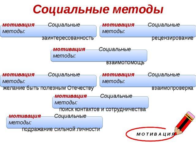М О Т И В А Ц И Я мотивация Социальные методы: подражание сильной личности мо...
