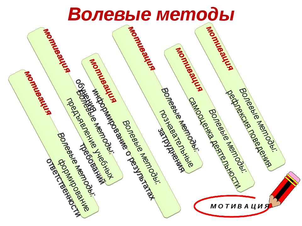 М О Т И В А Ц И Я мотивация Волевые методы: формирование ответственности моти...