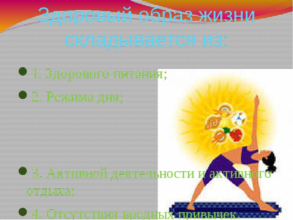 Здоровый образ жизни складывается из: 1. Здорового питания; 2. Режима дня; 3....