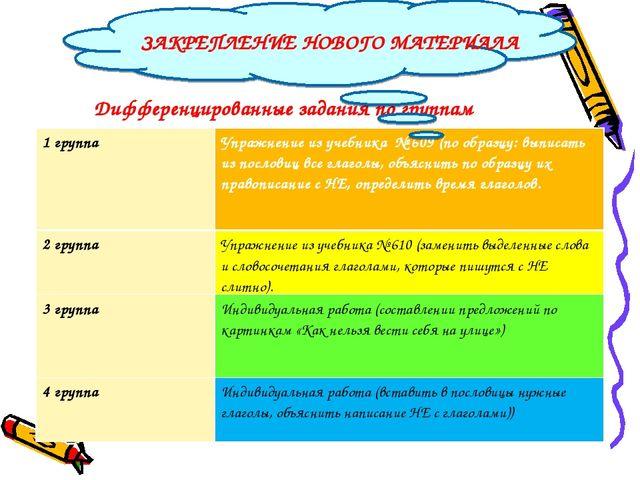 Дифференцированные задания по группам ЗАКРЕПЛЕНИЕ НОВОГО МАТЕРИАЛА 1 группаУ...