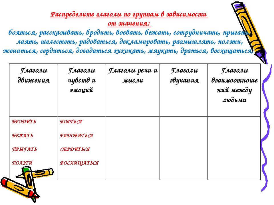 Распределите глаголы по группам в зависимости от значения: бояться, рассказы...