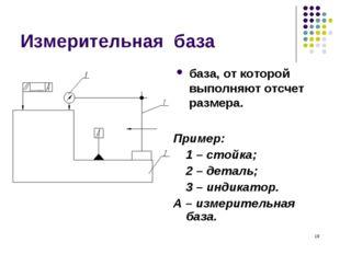 * Измерительная база база, от которой выполняют отсчет размера. Пример: 1 –