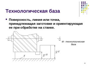 * Технологическая база Поверхность, линия или точка, принадлежащая заготовке