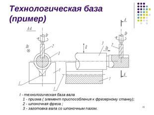 * Технологическая база (пример) I - технологическая база вала 1 - призма ( эл