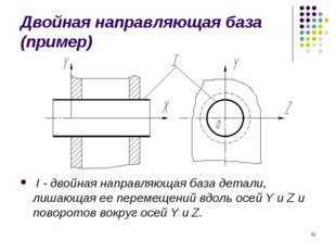 * Двойная направляющая база (пример) I - двойная направляющая база детали, ли