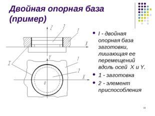 * Двойная опорная база (пример) I - двойная опорная база заготовки, лишающая