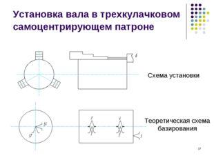 * Установка вала в трехкулачковом самоцентрирующем патроне Схема установки Те