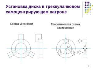 * Установка диска в трехкулачковом самоцентрирующем патроне Схема установки Т
