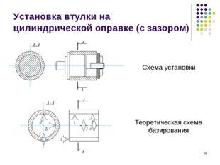 * Установка втулки на цилиндрической оправке (с зазором) Схема установки Теор