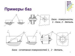 * Примеры баз База - поверхность: 1 - база, 2 - деталь. База - сочетание пове