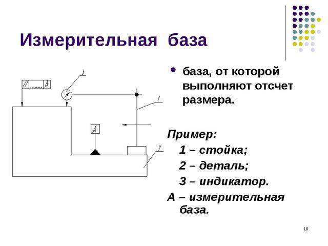 * Измерительная база база, от которой выполняют отсчет размера. Пример: 1 –...