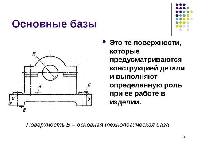 * Основные базы Это те поверхности, которые предусматриваются конструкцией де...
