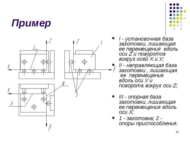* Пример I - установочная база заготовки, лишающая ее перемещения вдоль оси Z...