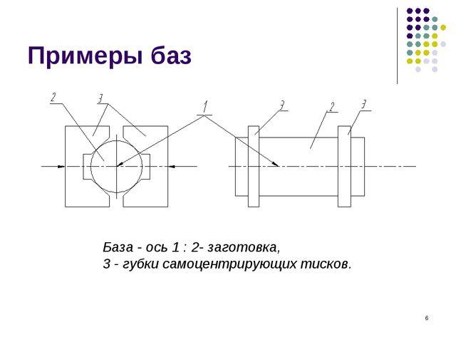 * Примеры баз База - ось 1 : 2- заготовка, 3 - губки самоцентрирующих тисков.